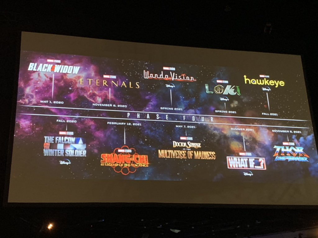 Photo du calendrier de la Phase 4 de l'Univers Cinématographique Marvel (Marvel Cinematic Universe en VO)